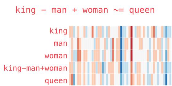 king-analogy-viz.png