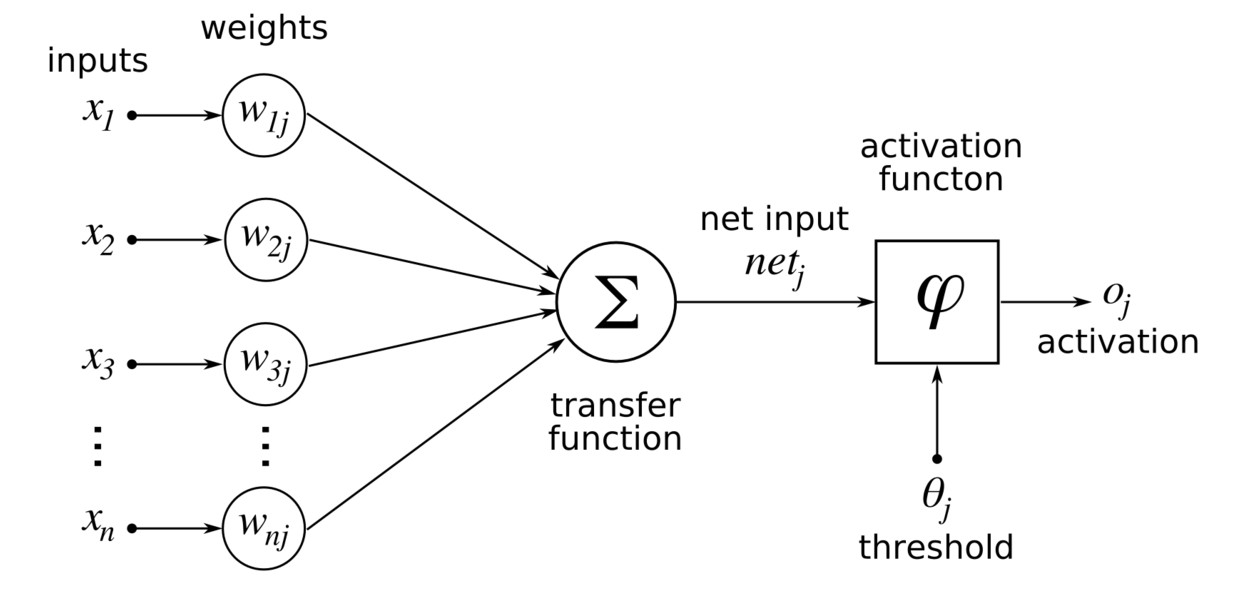 neuralnetworkexample.jpg