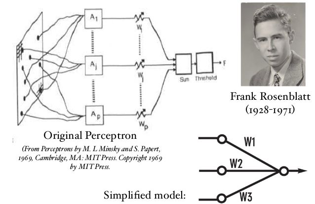 deep-learning-an-interactive-introduction-for-nlpers-23-638.jpg